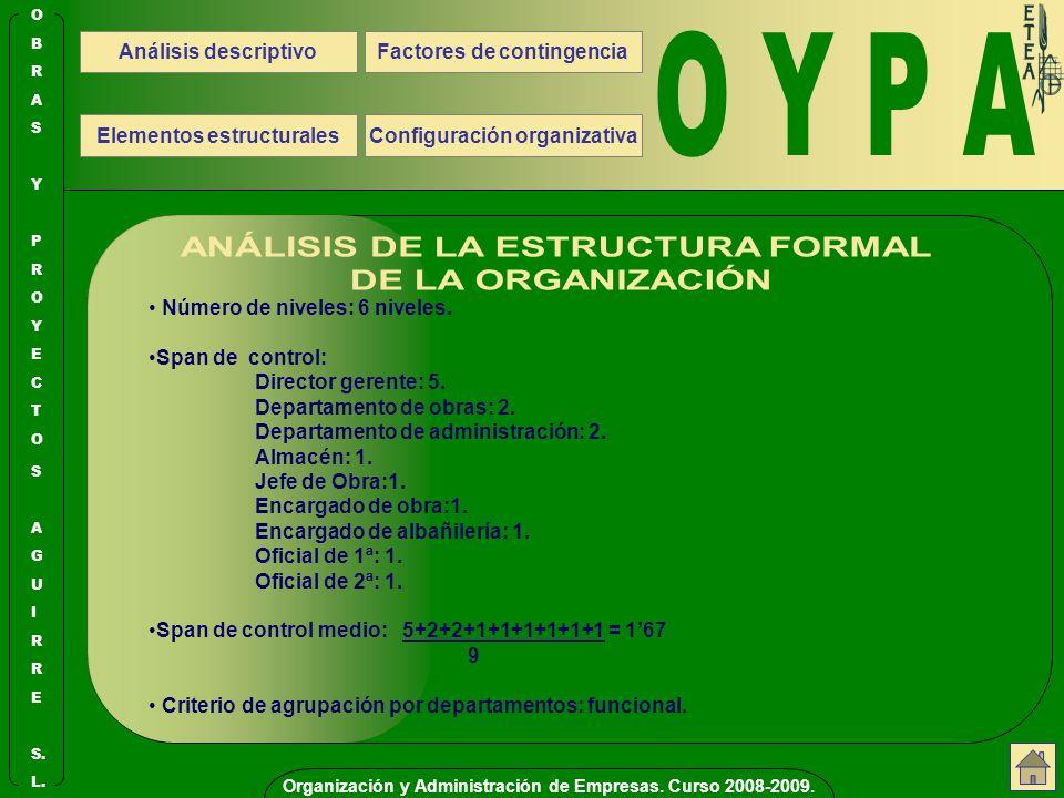 ANÁLISIS DE LA ESTRUCTURA FORMAL DE LA ORGANIZACIÓN