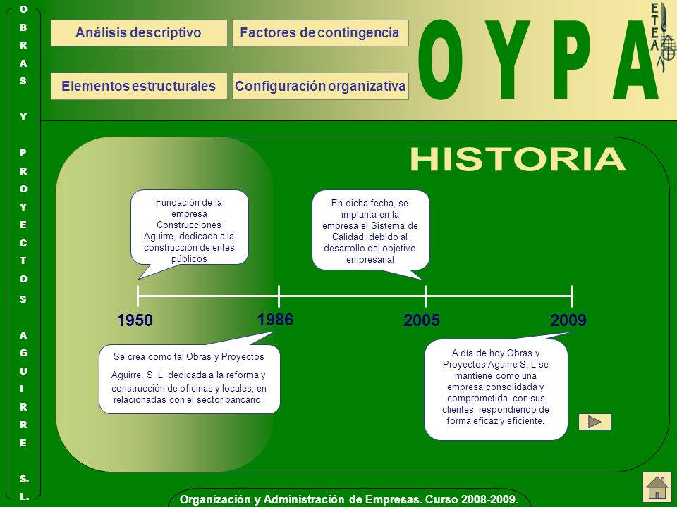 O Y P A HISTORIA 1950 1986 2005 2009 Análisis descriptivo