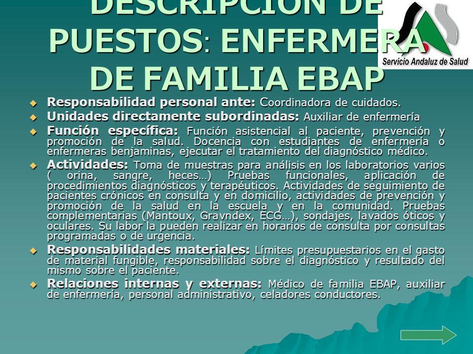 DESCRIPCIÓN DE PUESTOS: ENFERMERA DE FAMILIA EBAP