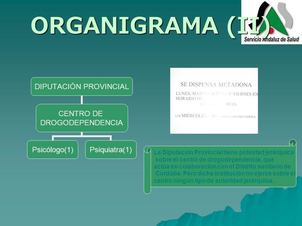 ORGANIGRAMA (II) La Diputación Provincial tiene potestad jerárquica
