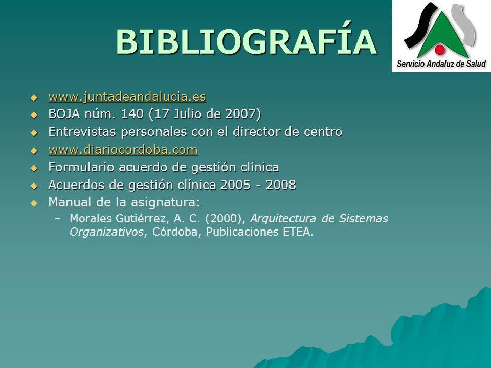 BIBLIOGRAFÍA www.juntadeandalucia.es BOJA núm. 140 (17 Julio de 2007)