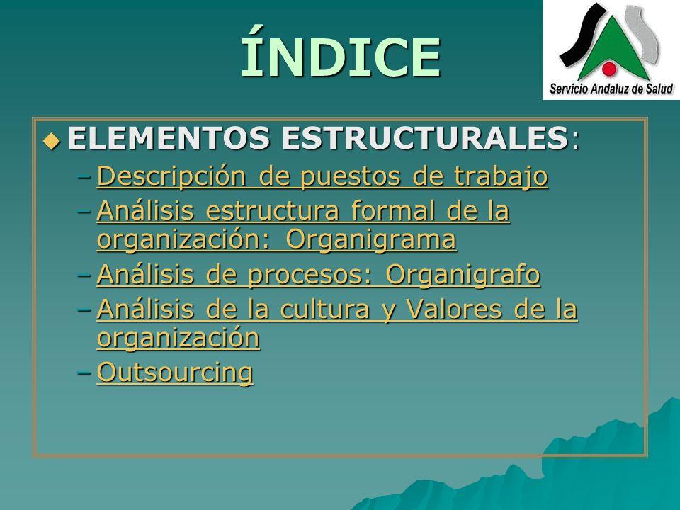 ÍNDICE ELEMENTOS ESTRUCTURALES: Descripción de puestos de trabajo
