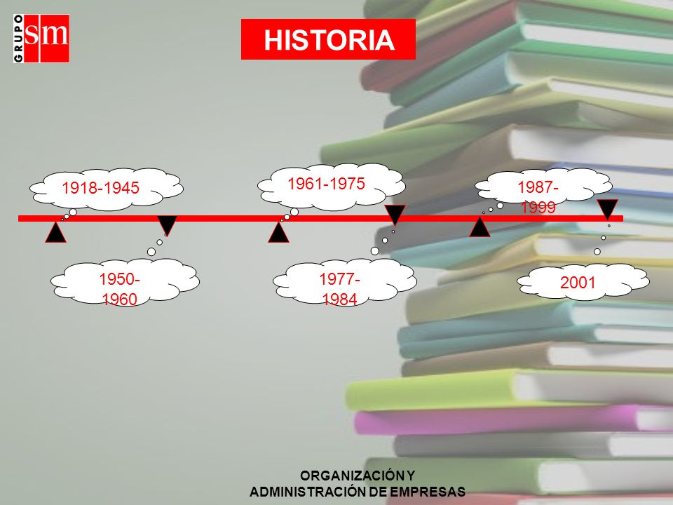 HISTORIA 1961-1975 1918-1945 1987-1999 1950- 1960 1977-1984 2001