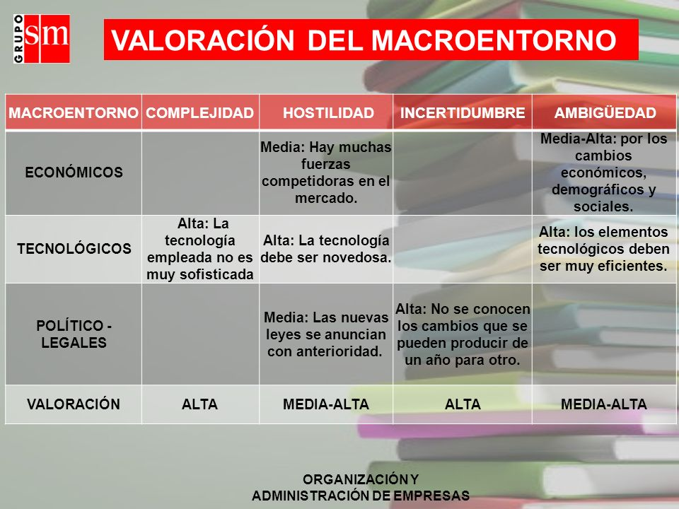 VALORACIÓN DEL MACROENTORNO