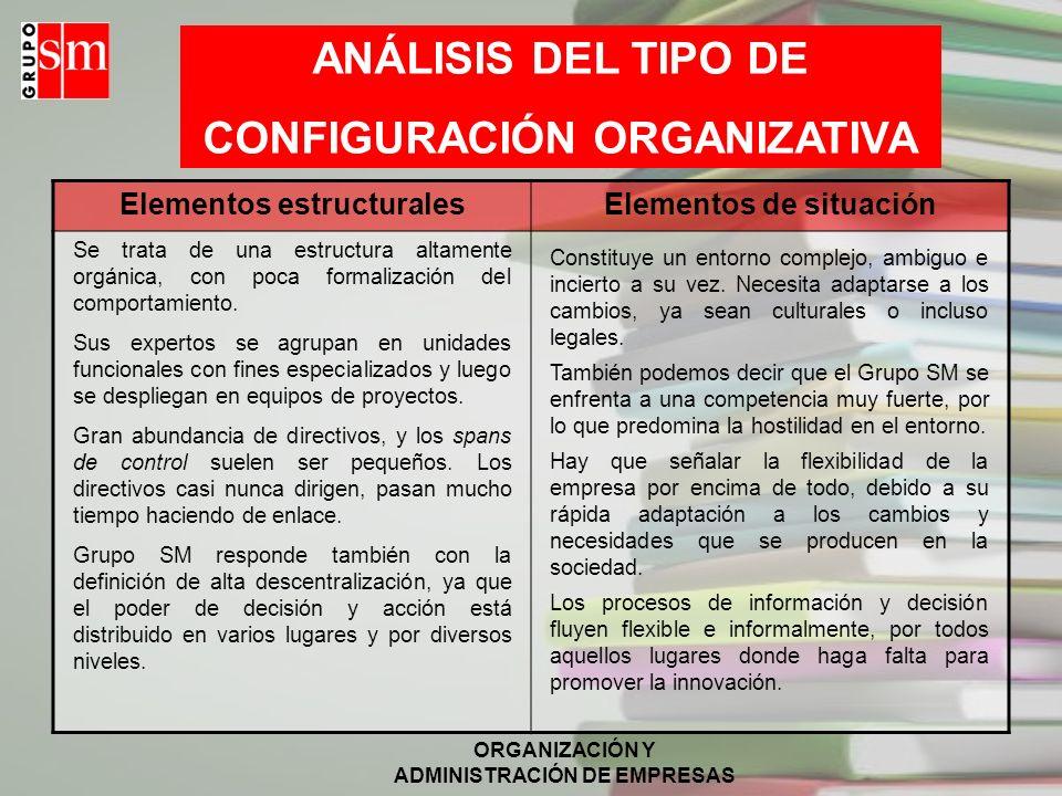 ANÁLISIS DEL TIPO DE CONFIGURACIÓN ORGANIZATIVA