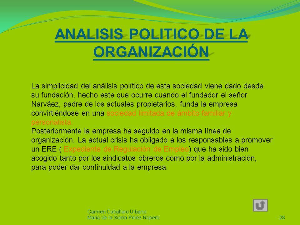 ANALISIS POLITICO DE LA ORGANIZACIÓN