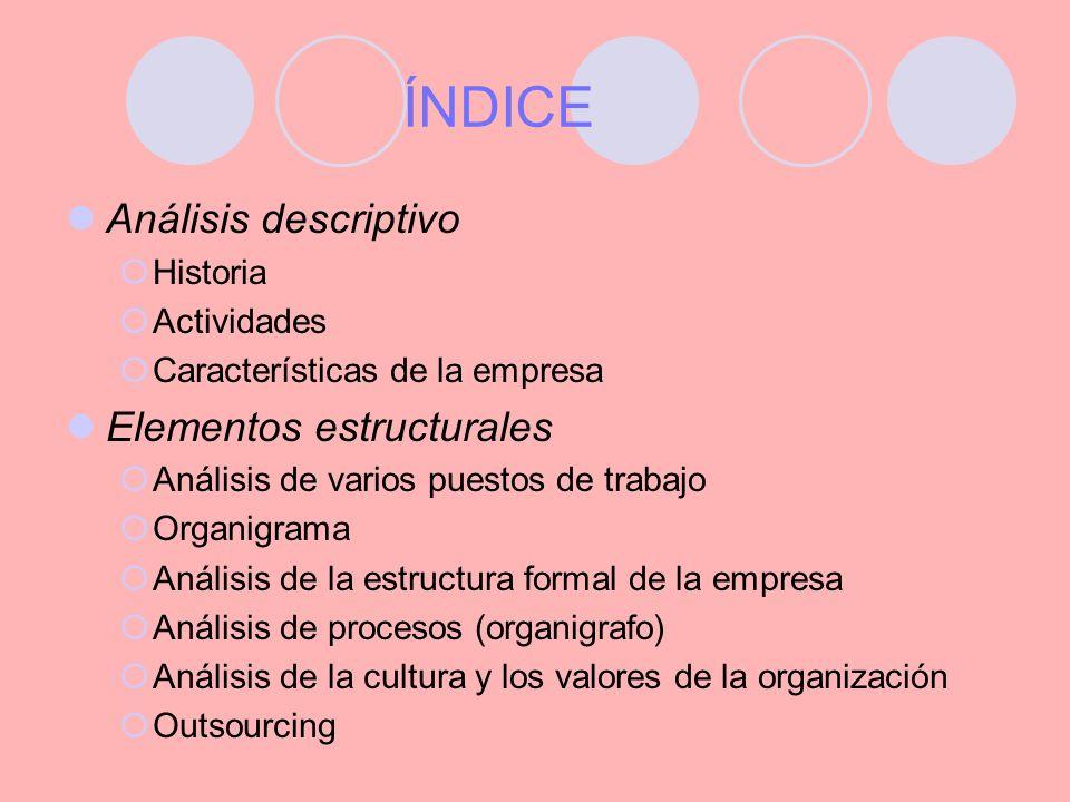 ÍNDICE Análisis descriptivo Elementos estructurales Historia