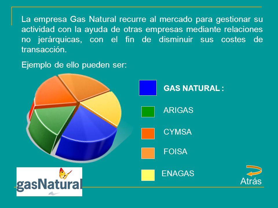 La empresa Gas Natural recurre al mercado para gestionar su actividad con la ayuda de otras empresas mediante relaciones no jerárquicas, con el fin de disminuir sus costes de transacción.