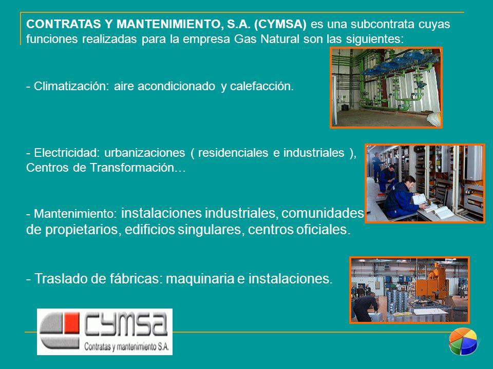 Traslado de fábricas: maquinaria e instalaciones.