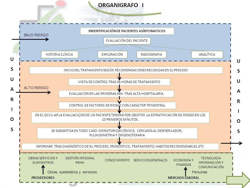 INDENTIFICACIÓN DE PACIENTES ASÍNTOMATICOS
