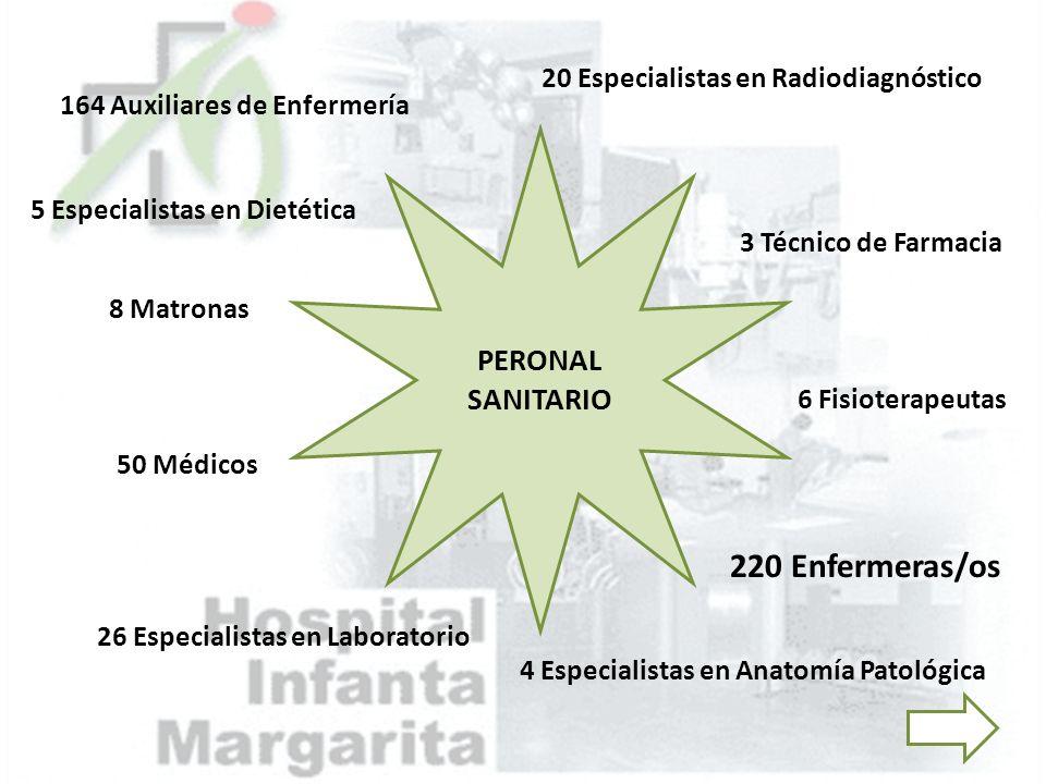 220 Enfermeras/os PERONAL SANITARIO