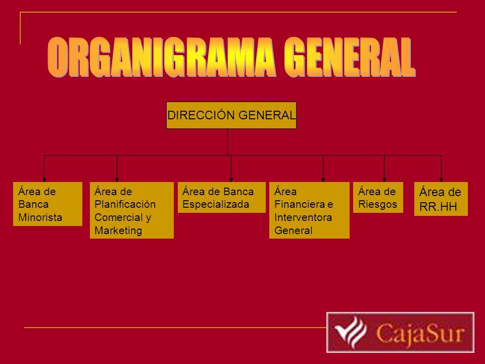 ORGANIGRAMA GENERAL DIRECCIÓN GENERAL Área de RR.HH