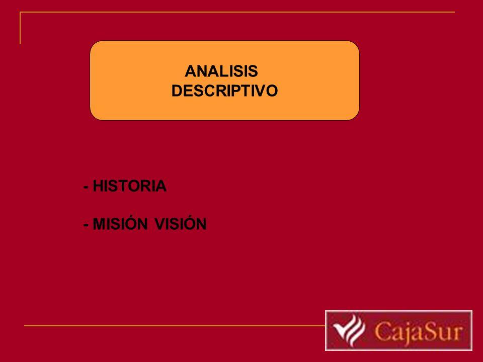 ANALISIS DESCRIPTIVO - HISTORIA - MISIÓN VISIÓN