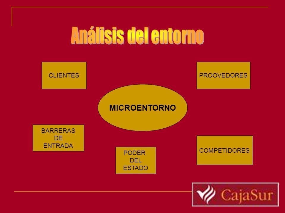 Análisis del entorno MICROENTORNO CLIENTES PROOVEDORES BARRERAS DE
