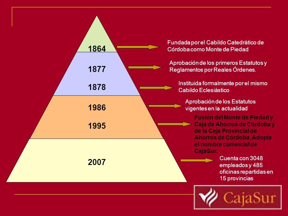 Fundada por el Cabildo Catedrático de Córdoba como Monte de Piedad