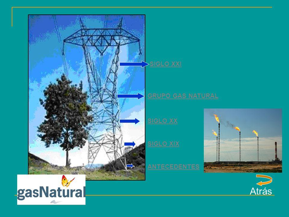 SIGLO XXI GRUPO GAS NATURAL SIGLO XX SIGLO XIX ANTECEDENTES Atrás