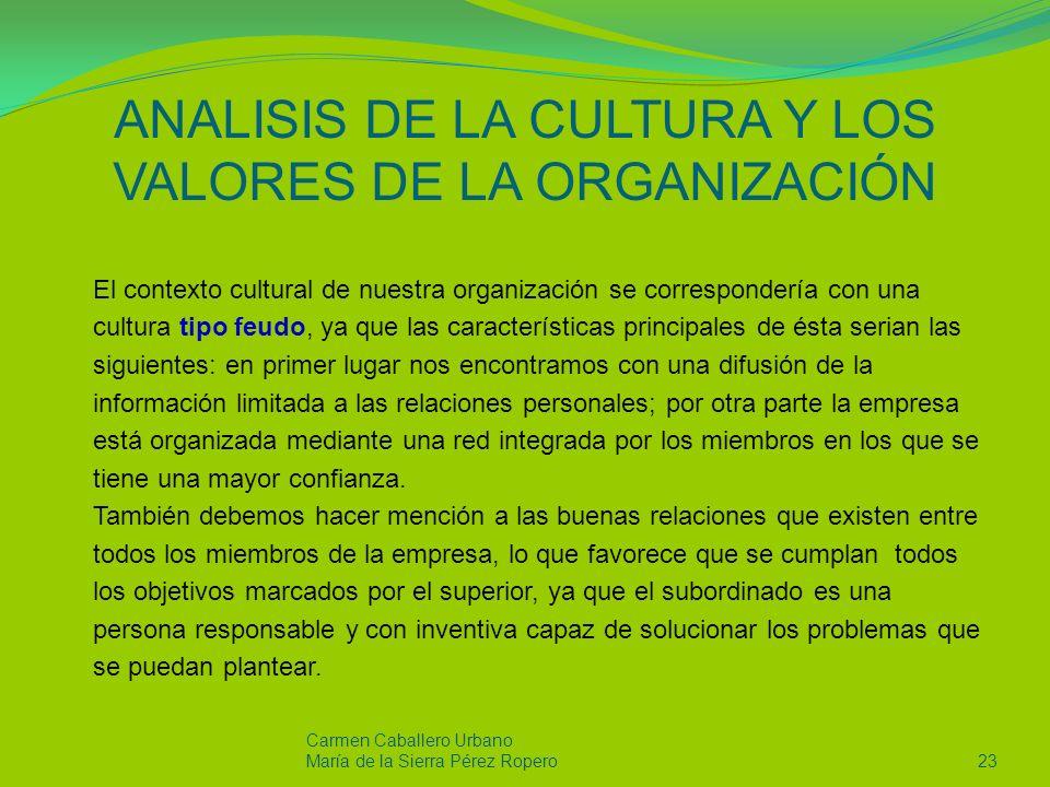 ANALISIS DE LA CULTURA Y LOS VALORES DE LA ORGANIZACIÓN