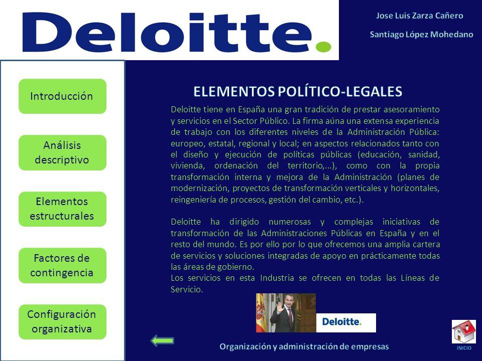 ELEMENTOS POLÍTICO-LEGALES