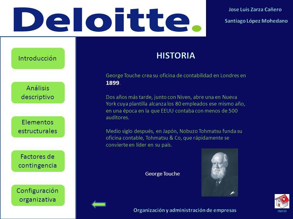 HISTORIA George Touche crea su oficina de contabilidad en Londres en 1899.