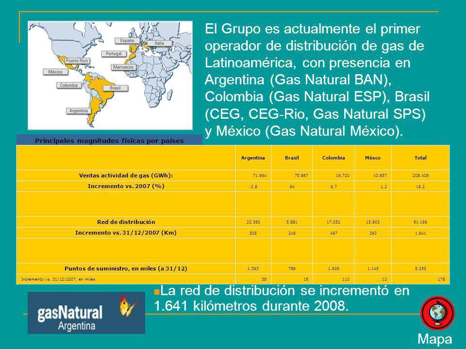 La red de distribución se incrementó en 1.641 kilómetros durante 2008.