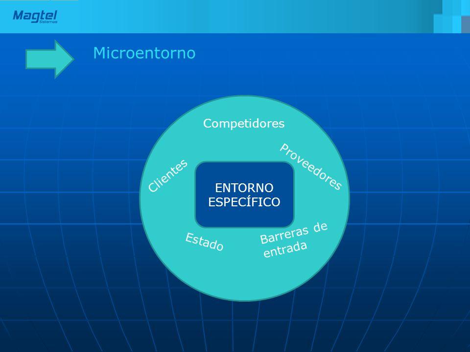 Microentorno Competidores Proveedores Clientes ENTORNO ESPECÍFICO