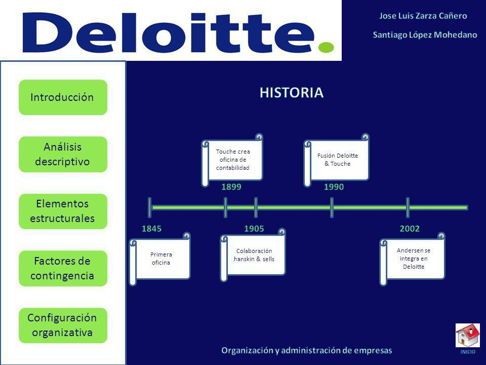 HISTORIA 1899 1990 1845 1905 2002 Touche crea oficina de contabilidad