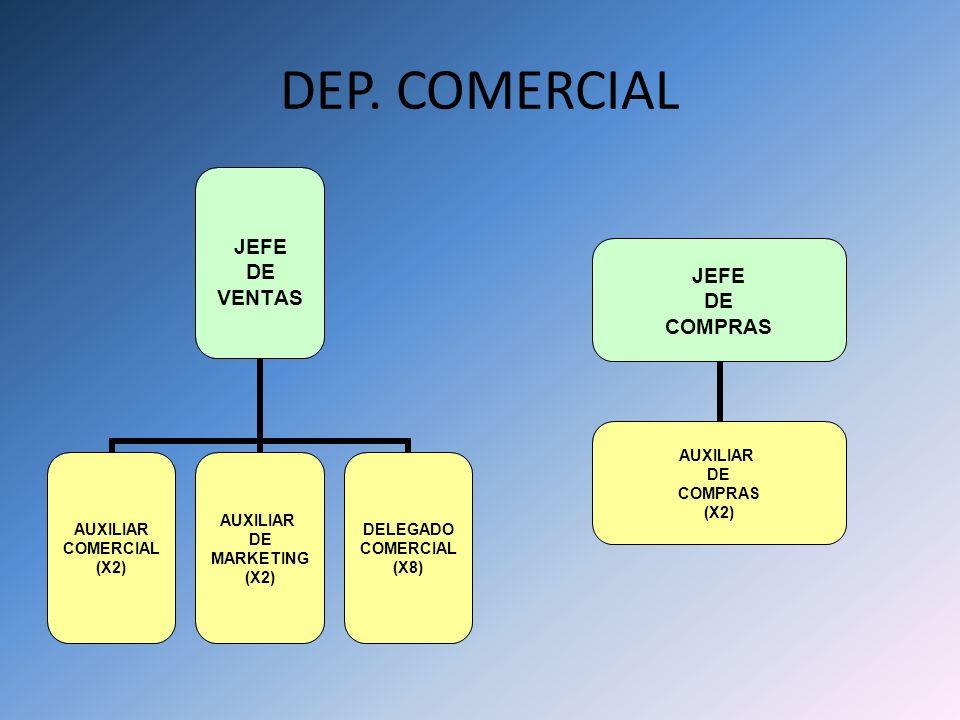 DEP. COMERCIAL