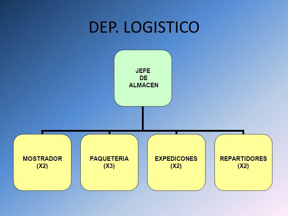 DEP. LOGISTICO