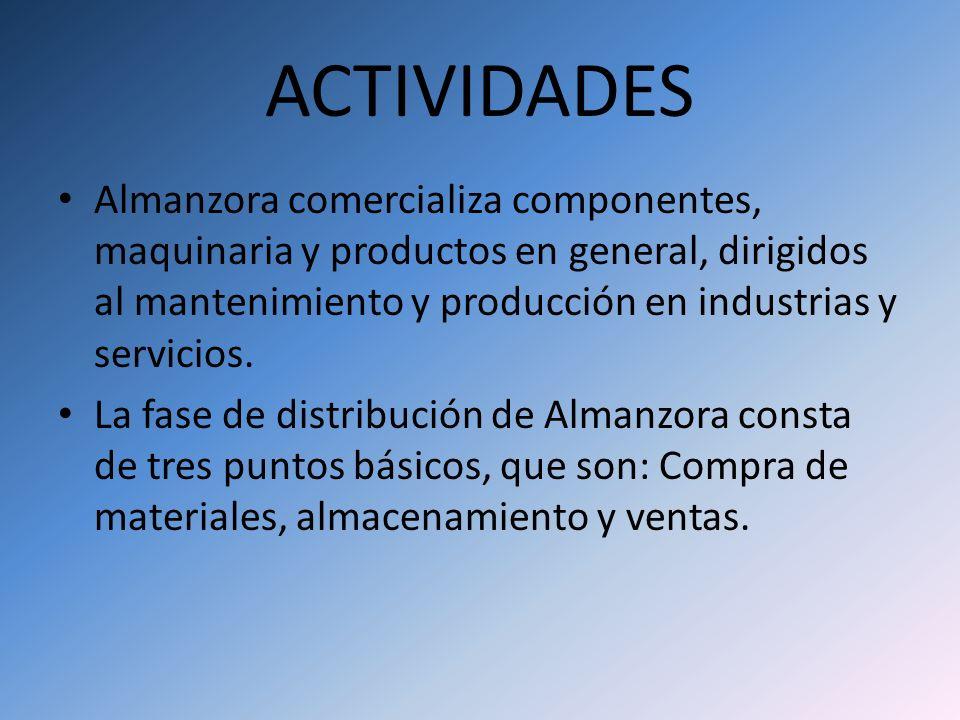 ACTIVIDADESAlmanzora comercializa componentes, maquinaria y productos en general, dirigidos al mantenimiento y producción en industrias y servicios.