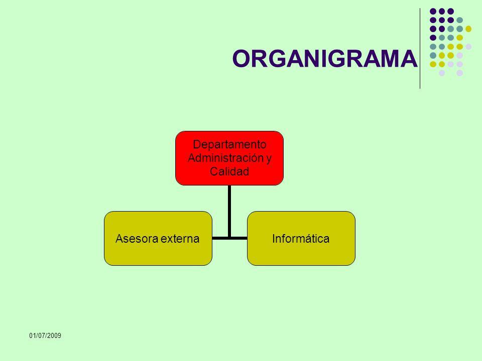 ORGANIGRAMA 01/07/2009