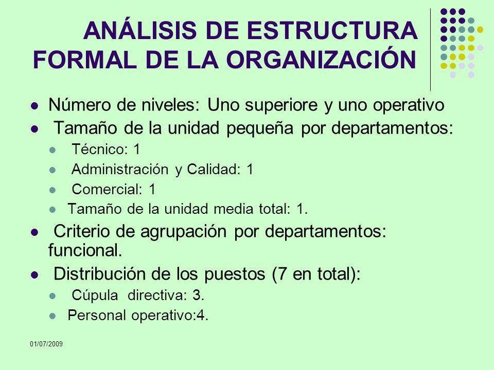 ANÁLISIS DE ESTRUCTURA FORMAL DE LA ORGANIZACIÓN
