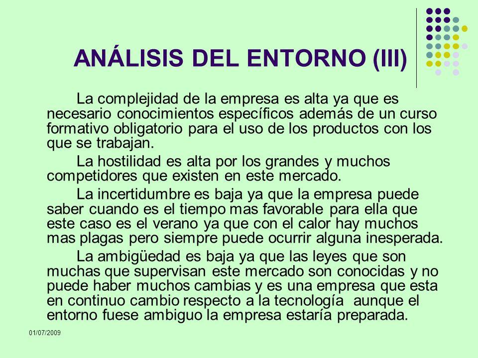 ANÁLISIS DEL ENTORNO (III)
