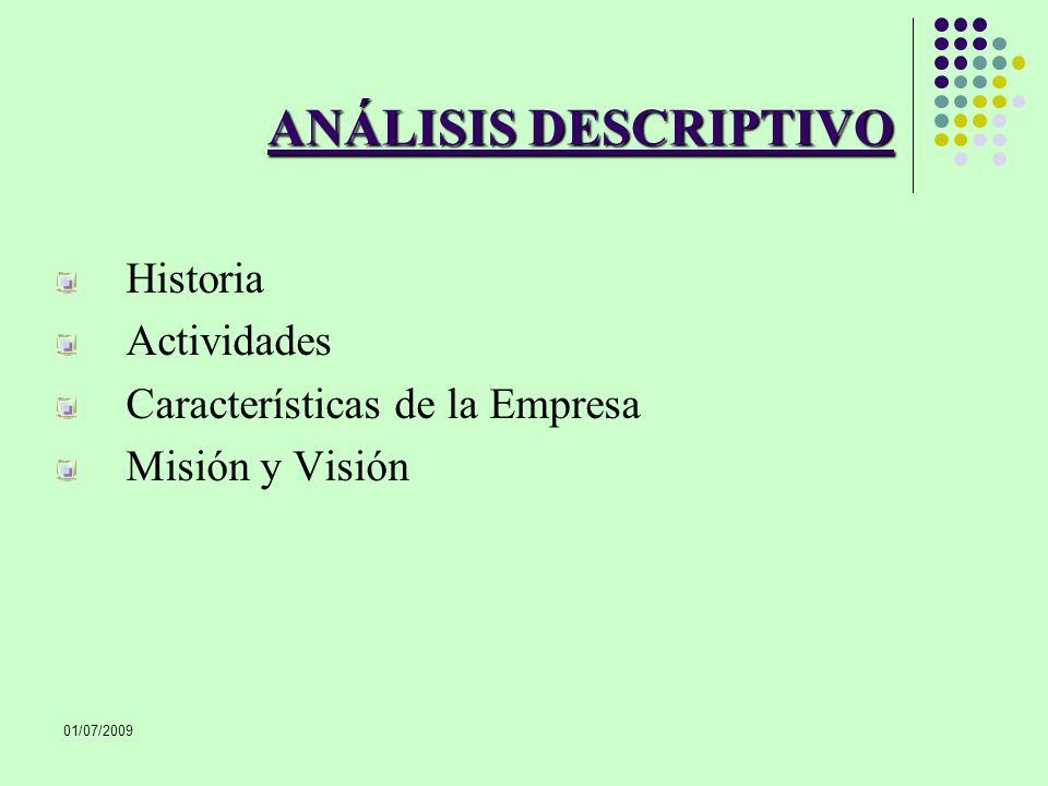 ANÁLISIS DESCRIPTIVO Historia Actividades
