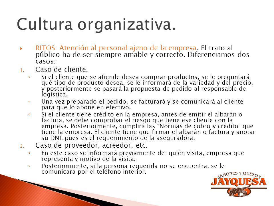 Cultura organizativa.