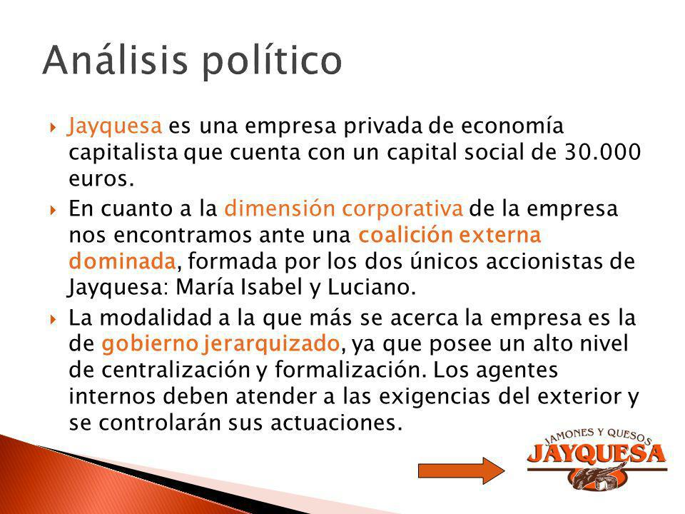 Análisis políticoJayquesa es una empresa privada de economía capitalista que cuenta con un capital social de 30.000 euros.