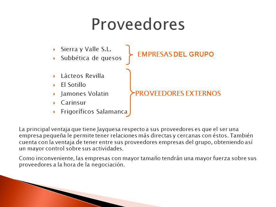 Proveedores EMPRESAS DEL GRUPO PROVEEDORES EXTERNOS