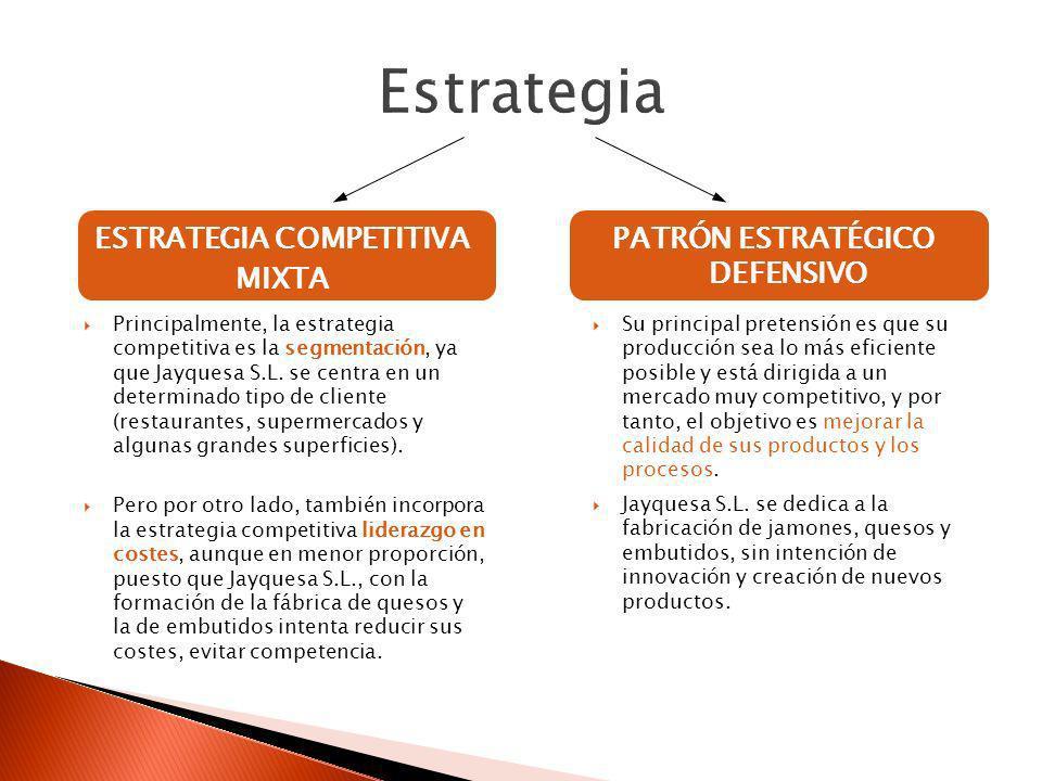 ESTRATEGIA COMPETITIVA PATRÓN ESTRATÉGICO DEFENSIVO