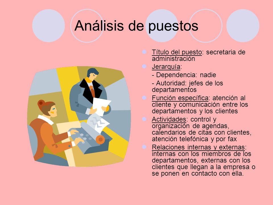 Análisis de puestos Título del puesto: secretaria de administración