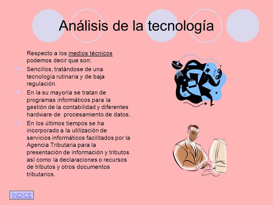Análisis de la tecnología