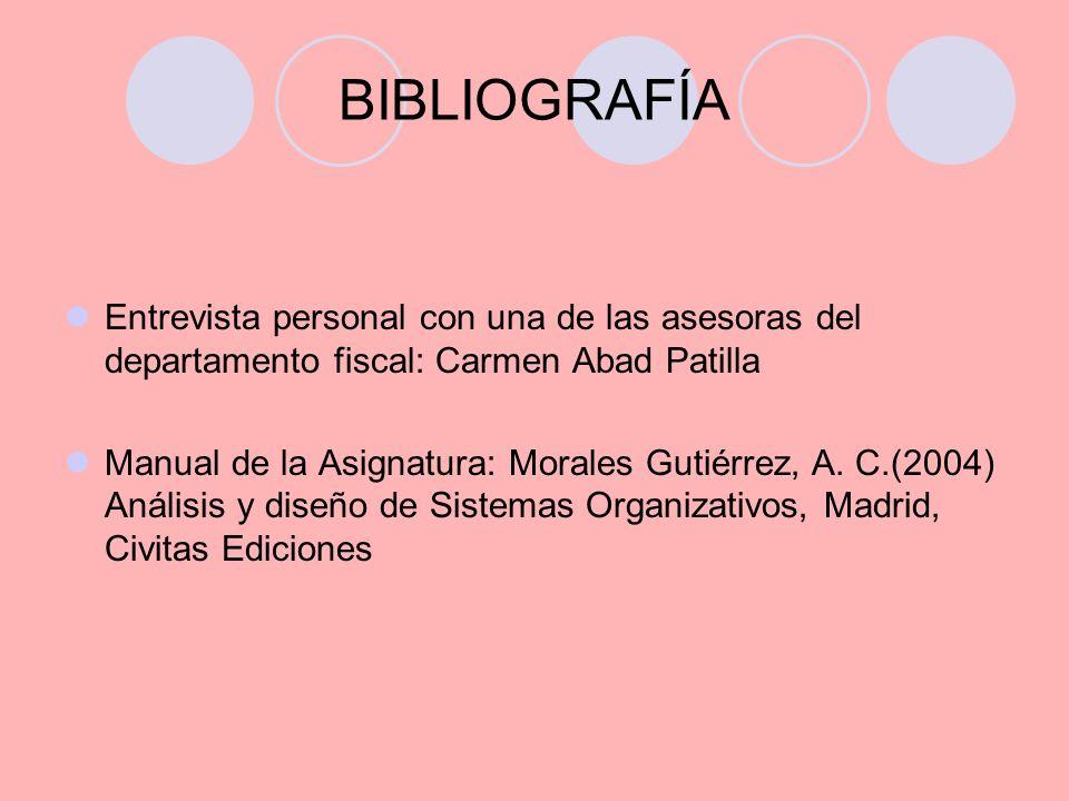 BIBLIOGRAFÍA Entrevista personal con una de las asesoras del departamento fiscal: Carmen Abad Patilla.