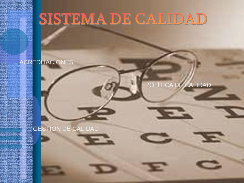SISTEMA DE CALIDAD ACREDITACIONES POLÍTICA DE CALIDAD