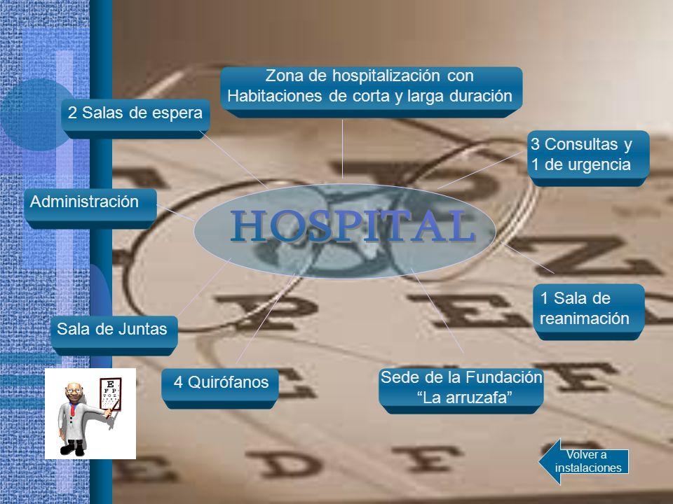 HOSPITAL Zona de hospitalización con