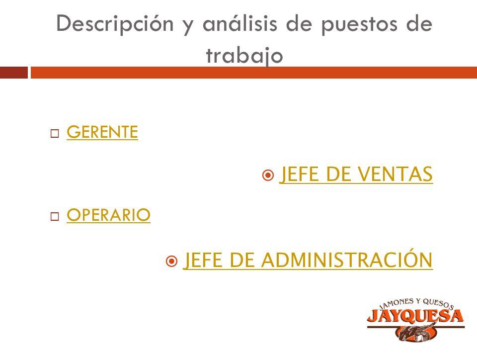 Descripción y análisis de puestos de trabajo