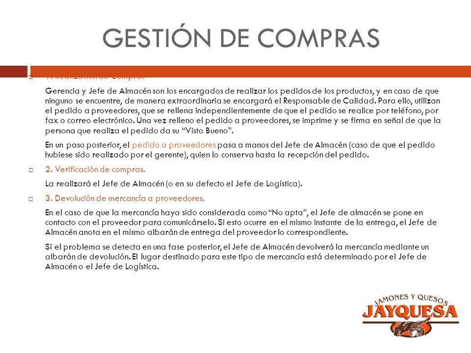 GESTIÓN DE COMPRAS 1. Realización de Compras