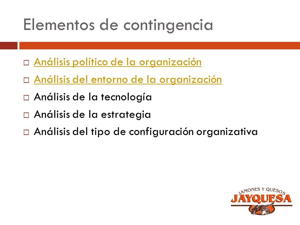 Elementos de contingencia