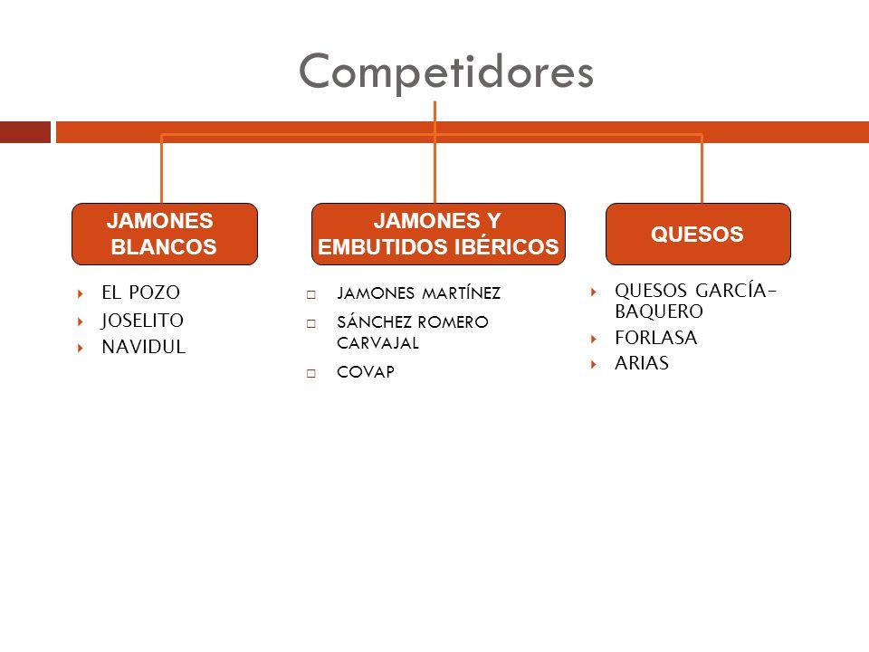Competidores JAMONES BLANCOS JAMONES Y EMBUTIDOS IBÉRICOS QUESOS