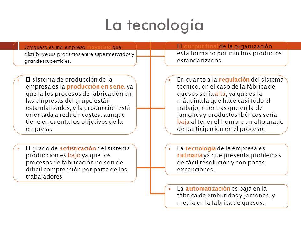 La tecnología Jayquesa es una empresa mayorista que distribuye sus productos entre supermercados y grandes superficies.