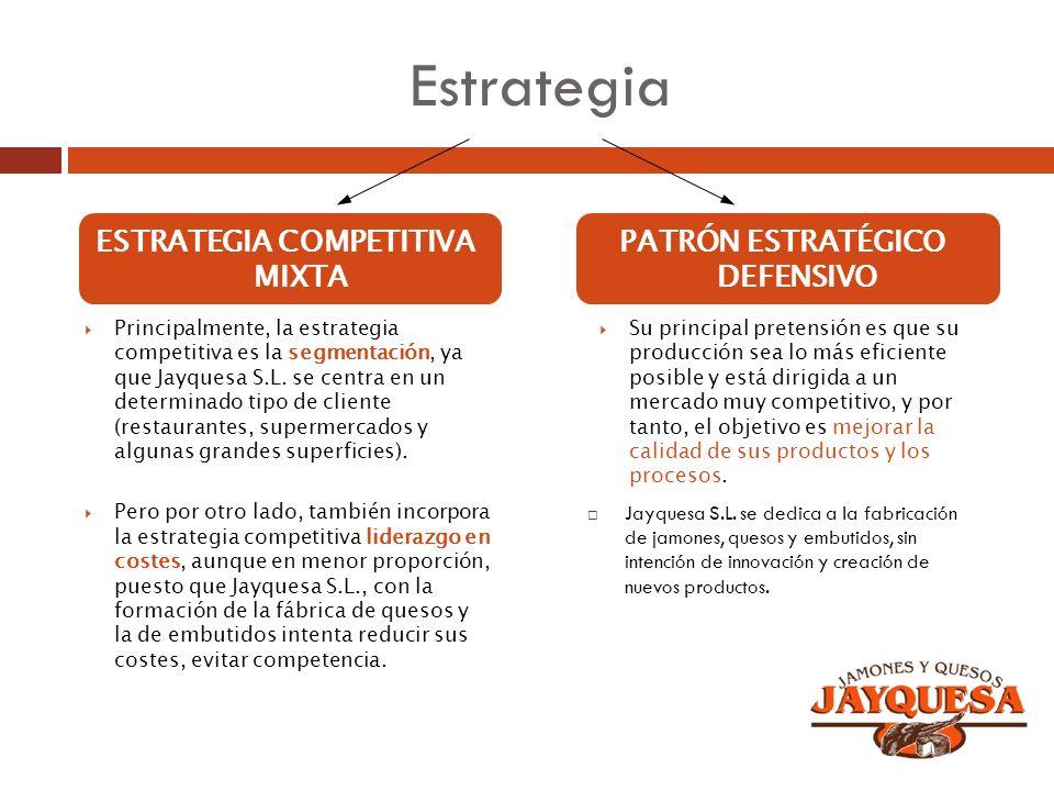 ESTRATEGIA COMPETITIVA MIXTA PATRÓN ESTRATÉGICO DEFENSIVO
