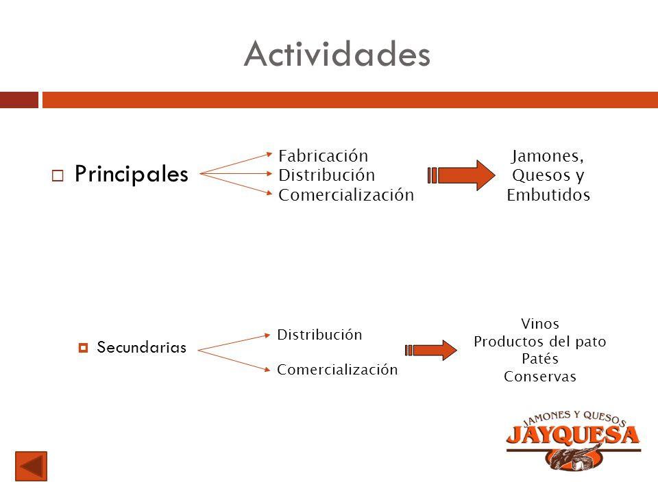 Actividades Principales Secundarias Fabricación Distribución