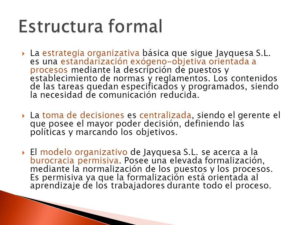 Estructura formal